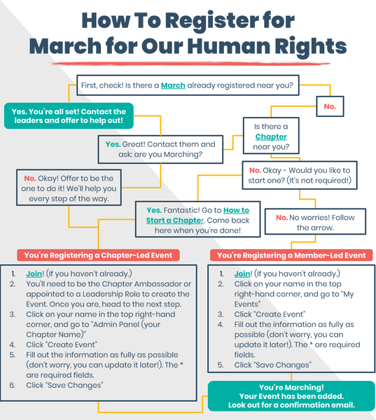 How to Register for March for Our Human Rights.png